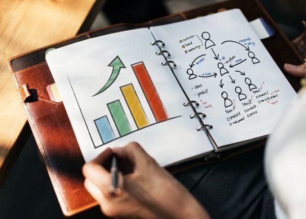 ontwikkelen van een merkstrategie | Bureau OpMerkzaam Utrecht