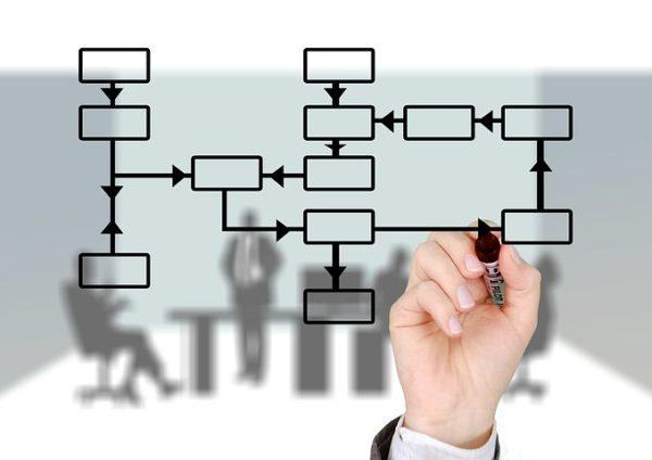 onderdelen merkstrategie | Bureau OpMerkzaam Utrecht